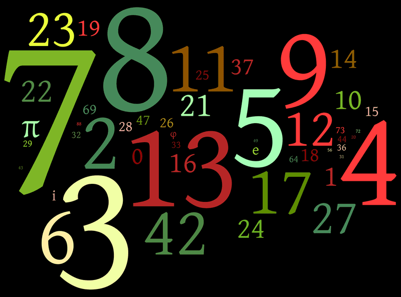 Do numbers make your web pages better