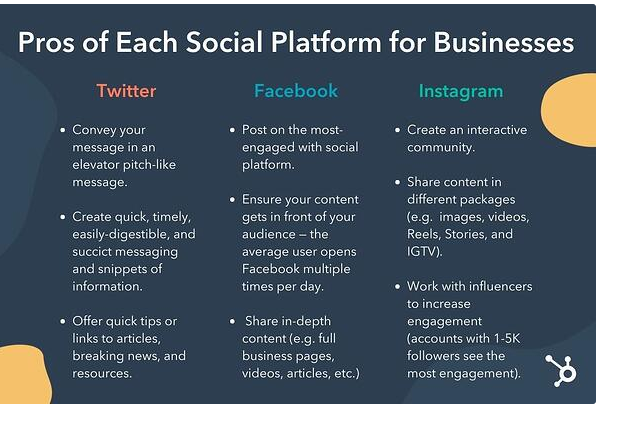 What is the best social media platform for business